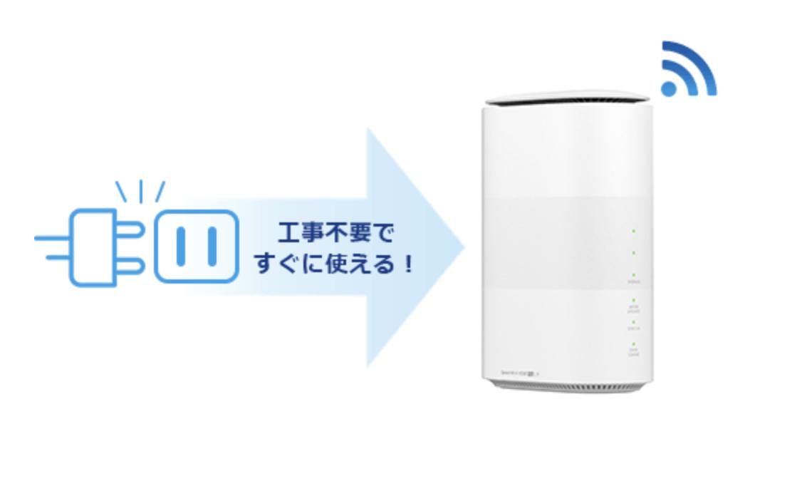 wimax,電波,home02,最新機種,おすすめ,ホームルーター