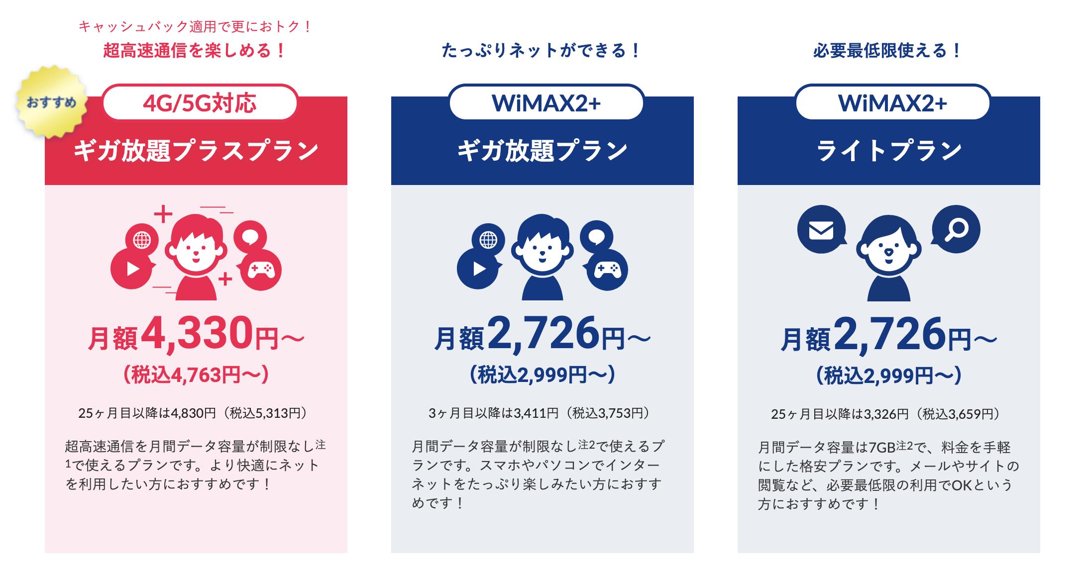 Broad WiMAX(ブロードワイマックス)の契約プラン